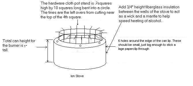 The Ion Stove - detailed view